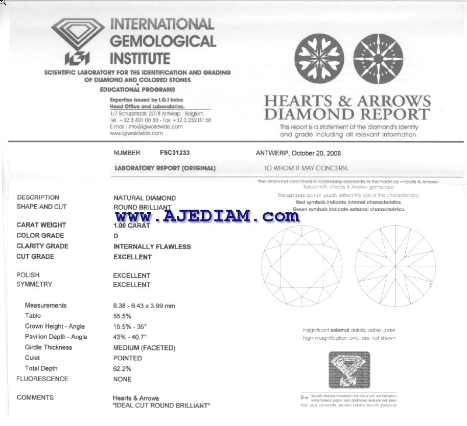 Diamond Certicificates Images